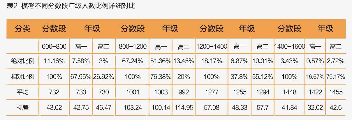 2015-SAT-年度报告-52.jpg