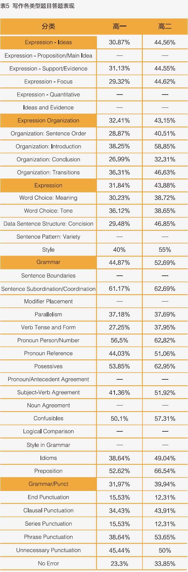 2015-SAT-年度报告-56.jpg
