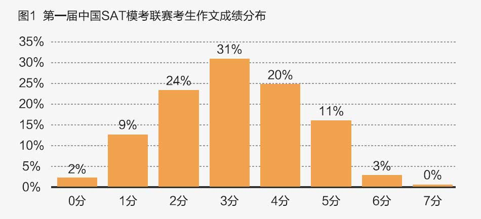 2015-SAT-年度报告-61.jpg