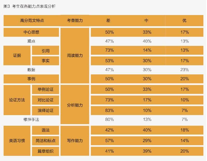 2015-SAT-年度报告-63.jpg